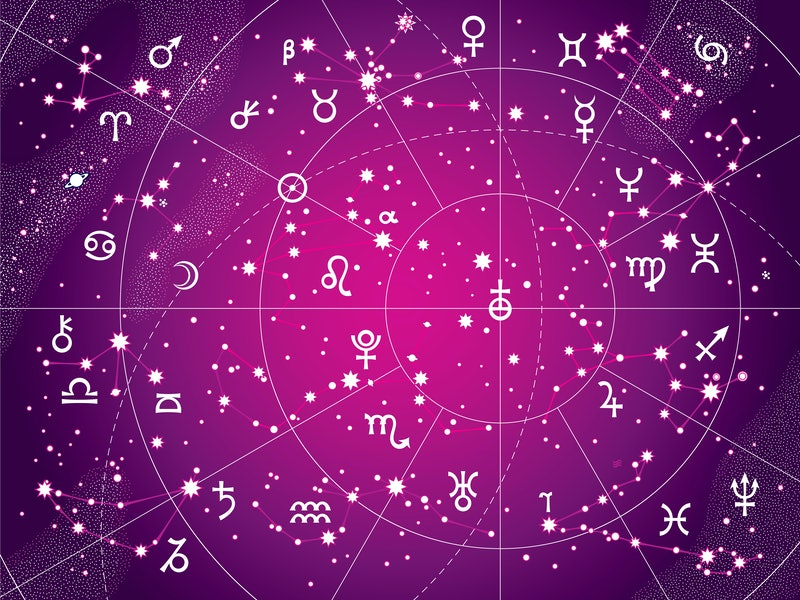 career astrology online